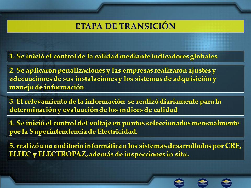 ETAPA DE TRANSICIÓN 1. Se inició el control de la calidad mediante indicadores globales 2. Se aplicaron penalizaciones y las empresas realizaron ajust