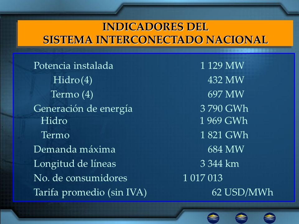INDICADORES DEL SISTEMA INTERCONECTADO NACIONAL INDICADORES DEL SISTEMA INTERCONECTADO NACIONAL Potencia instalada1 129 MW Hidro(4) 432 MW Termo (4) 6