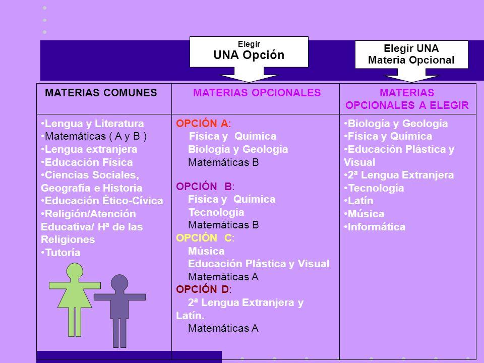 Elegir UNA Opción Elegir UNA Materia Opcional Biología y Geología Física y Química Educación Plástica y Visual 2ª Lengua Extranjera Tecnología Latín M