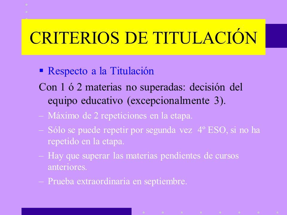 CRITERIOS DE TITULACIÓN Respecto a la Titulación Con 1 ó 2 materias no superadas: decisión del equipo educativo (excepcionalmente 3). –Máximo de 2 rep