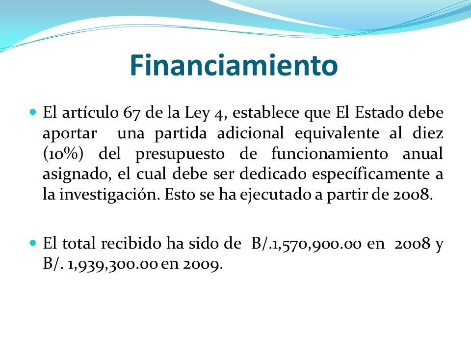 Financiamiento El artículo 67 de la Ley 4, establece que El Estado debe aportar una partida adicional equivalente al diez (10%) del presupuesto de fun