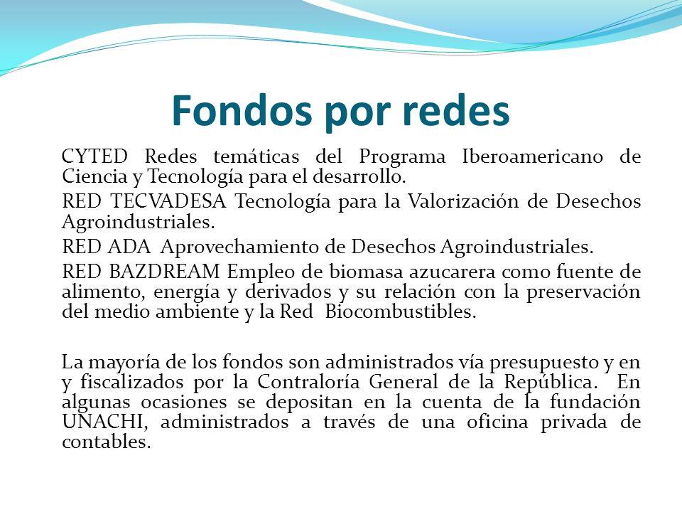 Fondos por redes CYTED Redes temáticas del Programa Iberoamericano de Ciencia y Tecnología para el desarrollo. RED TECVADESA Tecnología para la Valori