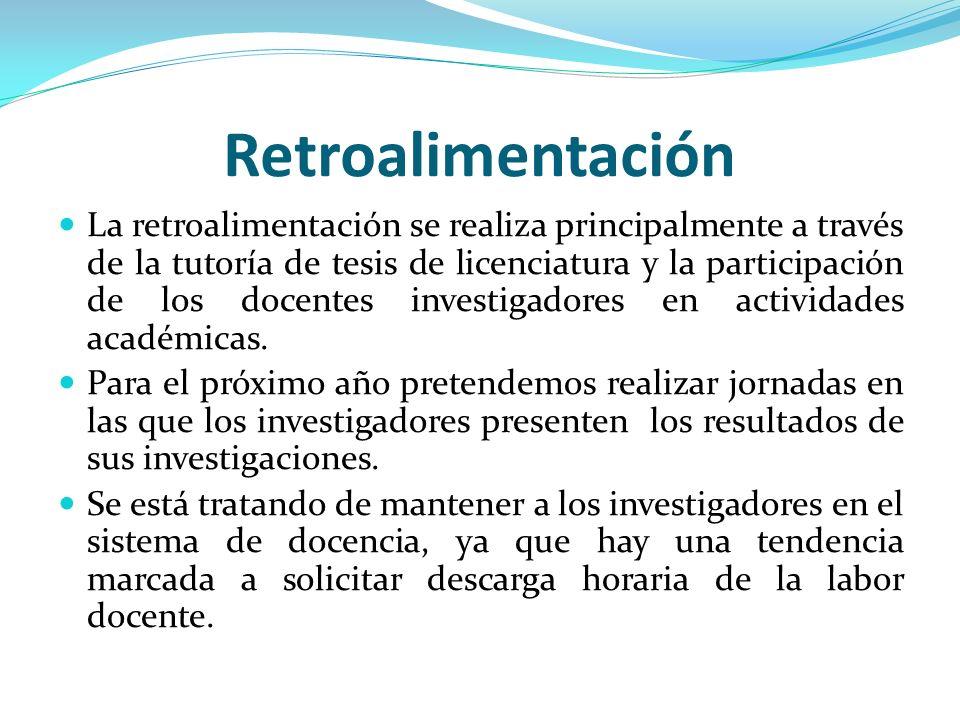 Retroalimentación La retroalimentación se realiza principalmente a través de la tutoría de tesis de licenciatura y la participación de los docentes in