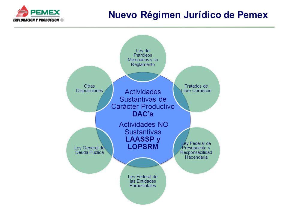 Nuevo Régimen Jurídico de Pemex Actividades Sustantivas de Carácter Productivo DACs Actividades NO Sustantivas LAASSP y LOPSRM Ley de Petróleos Mexica