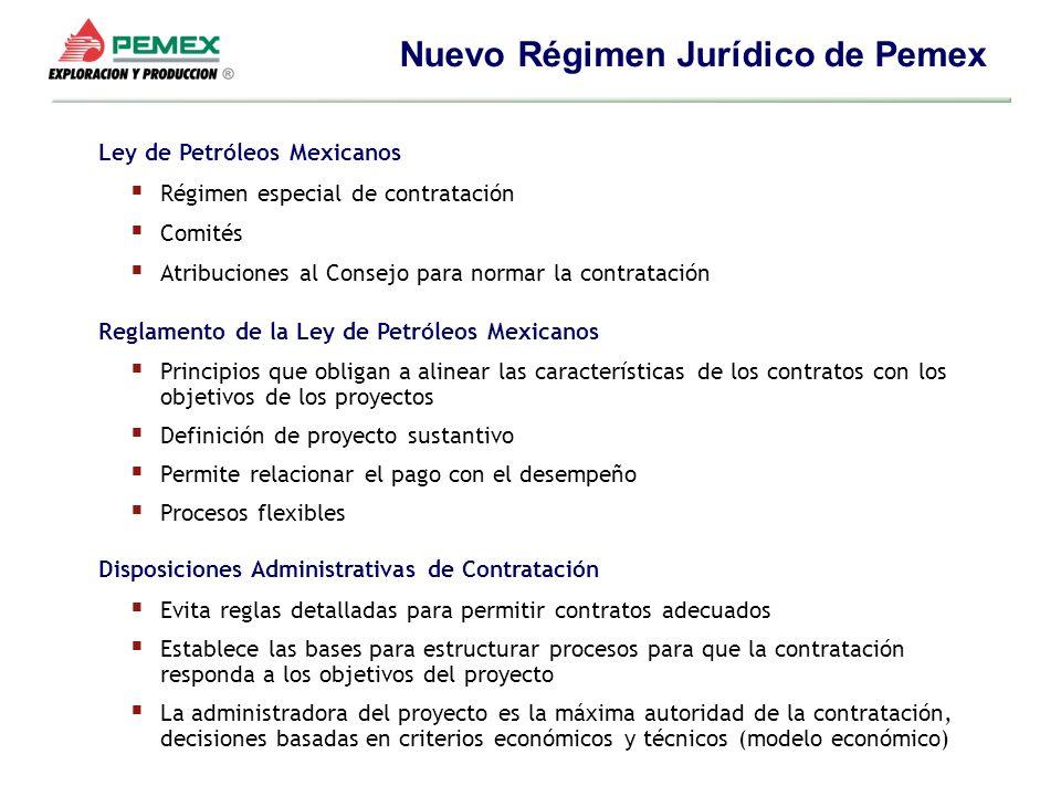 Ley de Petróleos Mexicanos Régimen especial de contratación Comités Atribuciones al Consejo para normar la contratación Reglamento de la Ley de Petról