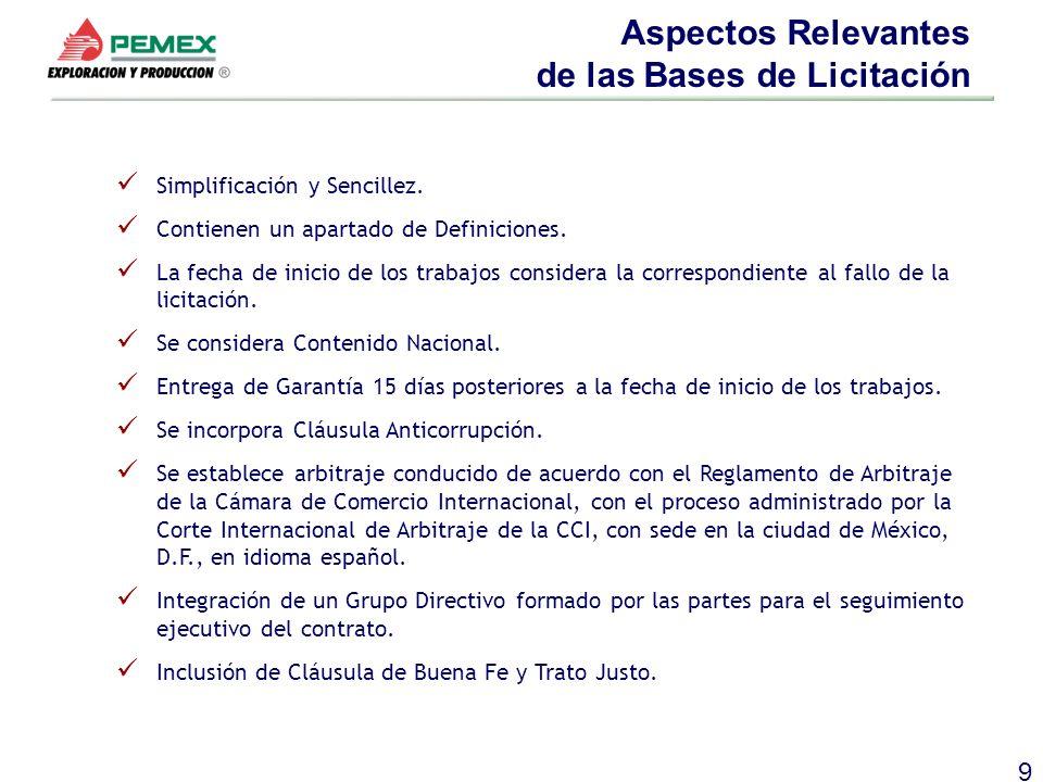 9 Aspectos Relevantes de las Bases de Licitación Simplificación y Sencillez. Contienen un apartado de Definiciones. La fecha de inicio de los trabajos