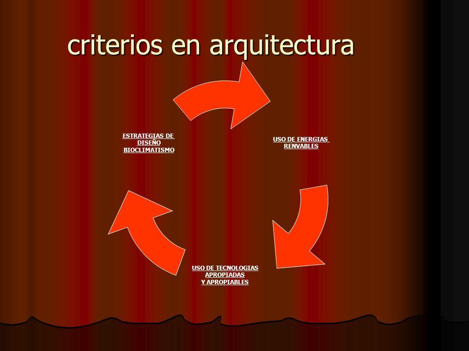 criterios en arquitectura USO DE ENERGIAS RENVABLES USO DE TECNOLOGIAS APROPIADAS Y APROPIABLES ESTRATEGIAS DE DISEÑO BIOCLIMATISMO