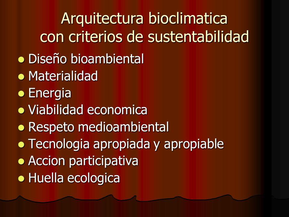 Arquitectura bioclimatica con criterios de sustentabilidad Diseño bioambiental Diseño bioambiental Materialidad Materialidad Energia Energia Viabilida