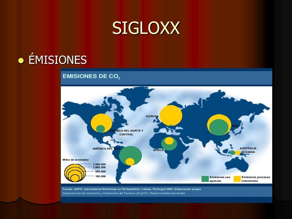 SIGLOXX ÉMISIONES ÉMISIONES