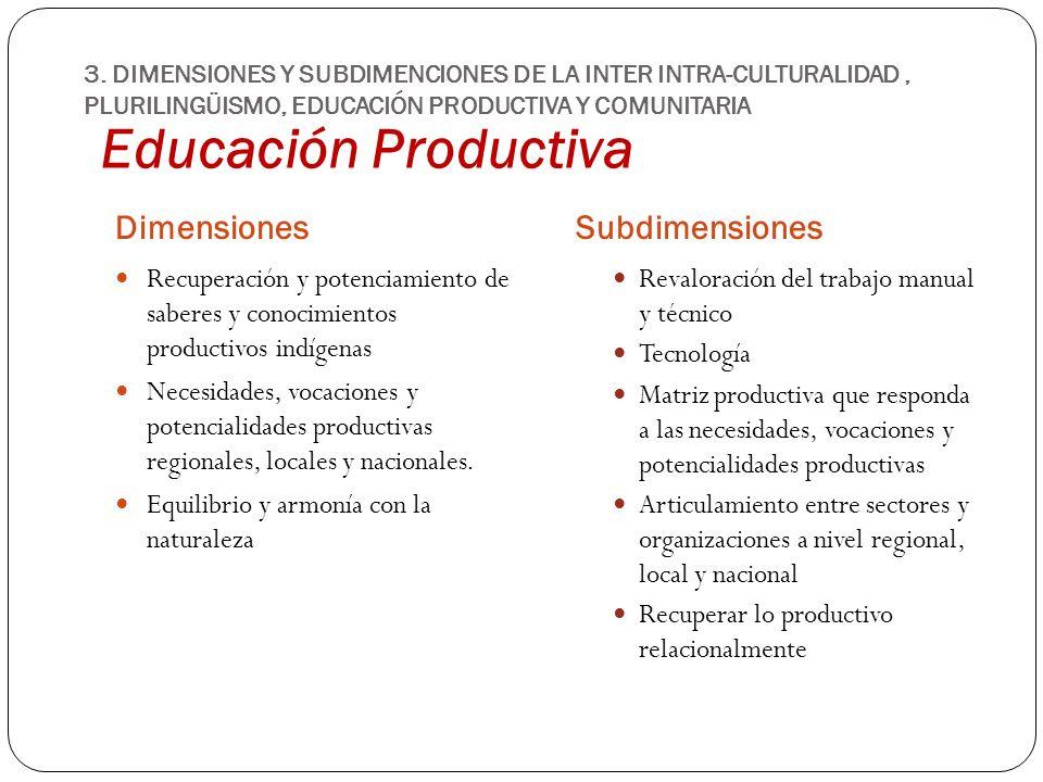 Educación Productiva DimensionesSubdimensiones Recuperación y potenciamiento de saberes y conocimientos productivos indígenas Necesidades, vocaciones