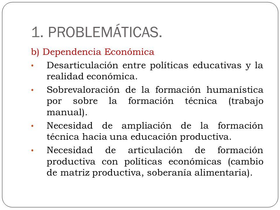 1. PROBLEMÁTICAS. b) Dependencia Económica Desarticulación entre políticas educativas y la realidad económica. Sobrevaloración de la formación humanís
