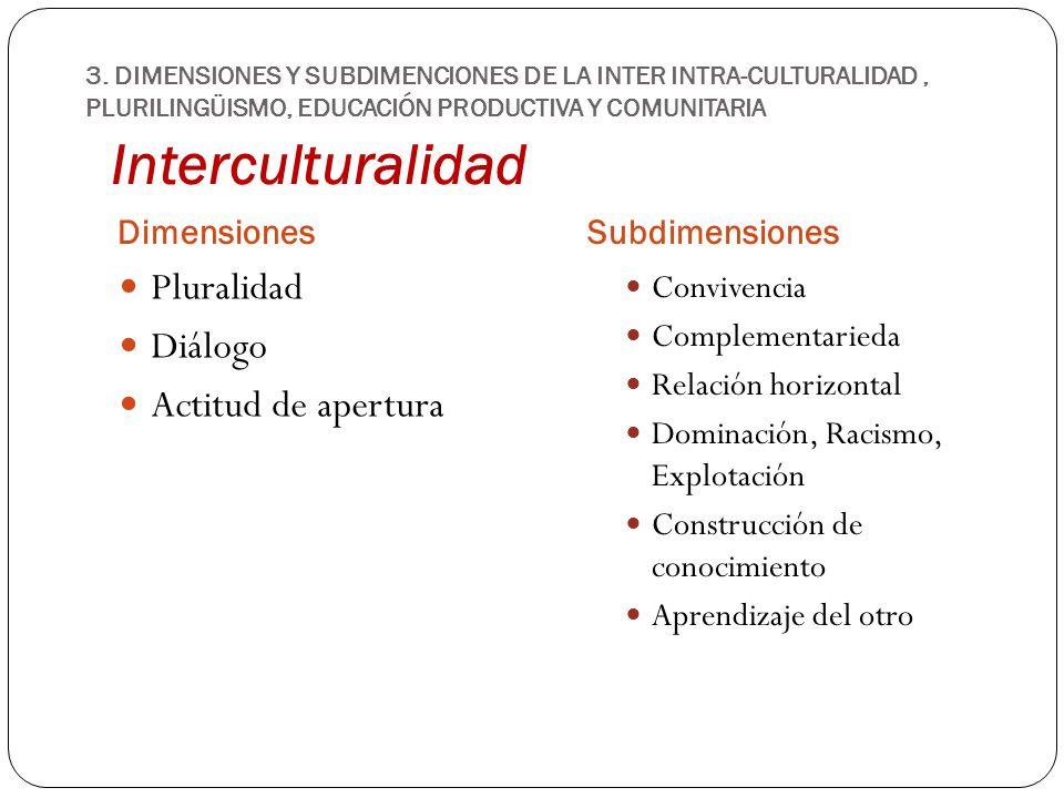Intraculturalidad DimensionesSubdimensiones Reconstrucción de la cultura propia Recuperar y potenciar la identidad, conocimientos, saberes, valores y lengua.