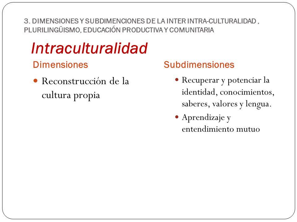 Intraculturalidad DimensionesSubdimensiones Reconstrucción de la cultura propia Recuperar y potenciar la identidad, conocimientos, saberes, valores y