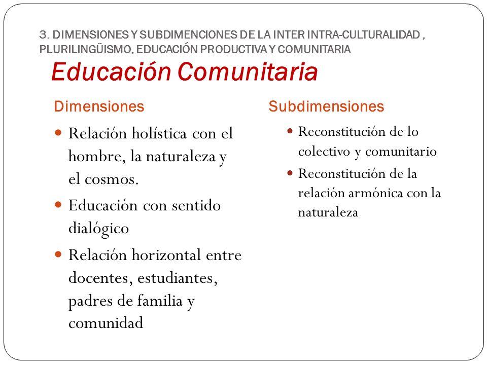 Educación Comunitaria DimensionesSubdimensiones Relación holística con el hombre, la naturaleza y el cosmos. Educación con sentido dialógico Relación