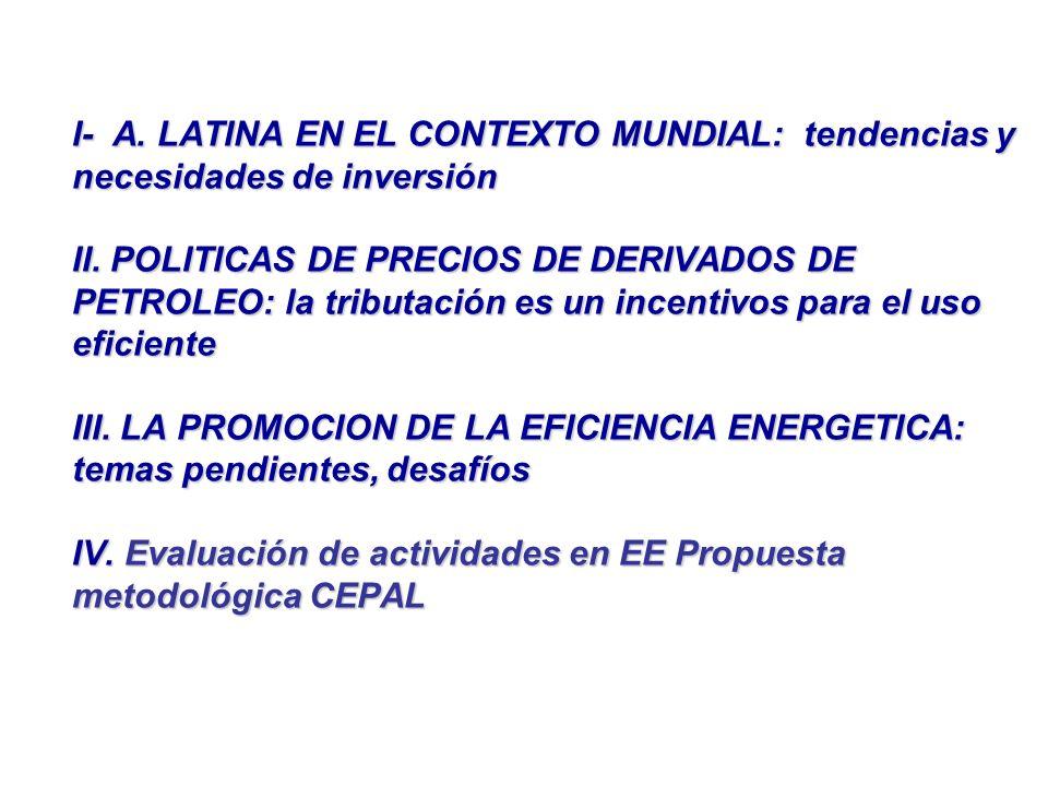I- A. LATINA EN EL CONTEXTO MUNDIAL: tendencias y necesidades de inversión II. POLITICAS DE PRECIOS DE DERIVADOS DE PETROLEO: la tributación es un inc