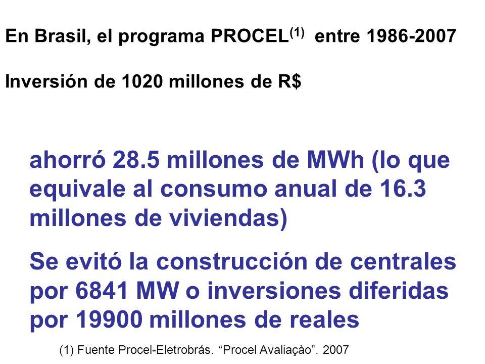 En Brasil, el programa PROCEL (1) entre 1986-2007 Inversión de 1020 millones de R$ ahorró 28.5 millones de MWh (lo que equivale al consumo anual de 16