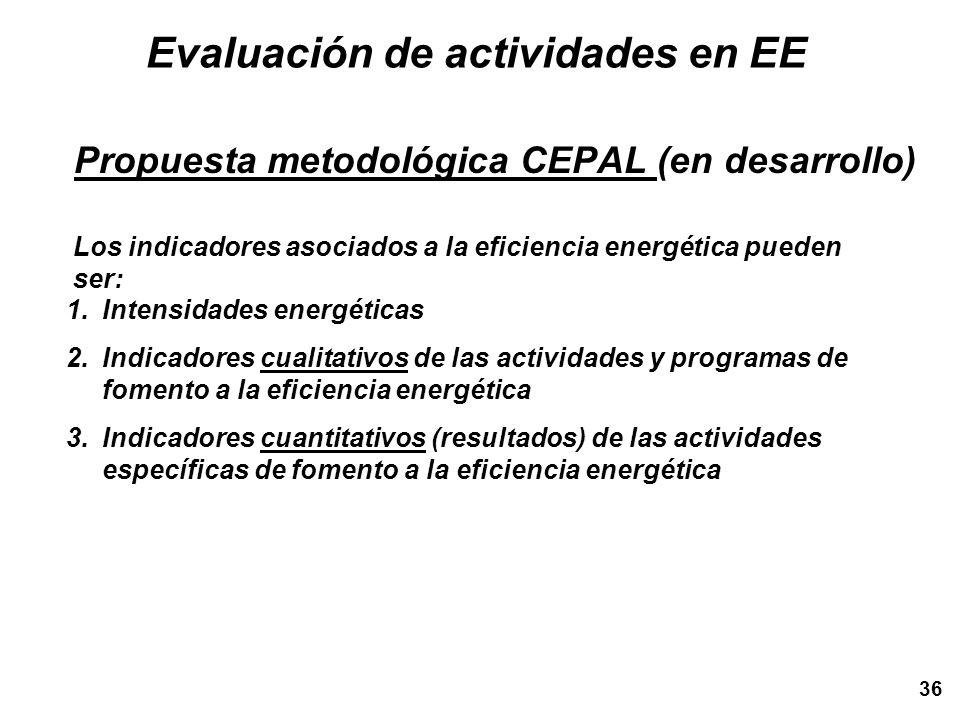 36 Los indicadores asociados a la eficiencia energética pueden ser: Propuesta metodológica CEPAL (en desarrollo) Evaluación de actividades en EE 1.Int