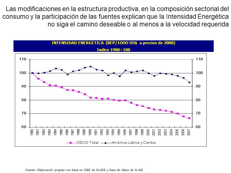 Las modificaciones en la estructura productiva, en la composición sectorial del consumo y la participación de las fuentes explican que la Intensidad E