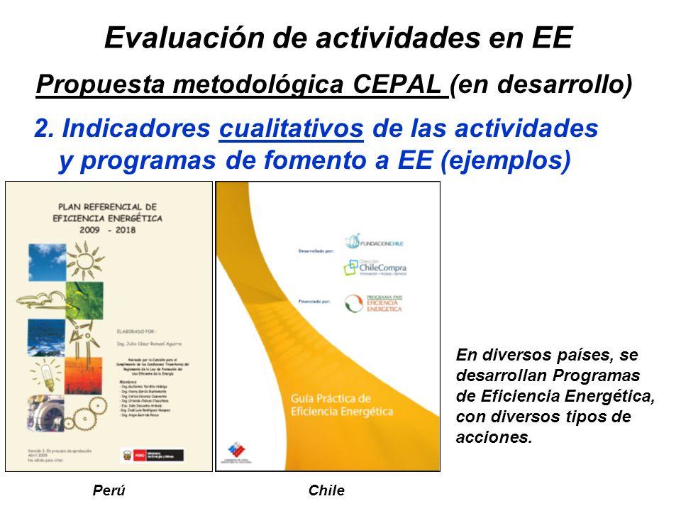 Evaluación de actividades en EE Propuesta metodológica CEPAL (en desarrollo) 2. Indicadores cualitativos de las actividades y programas de fomento a E