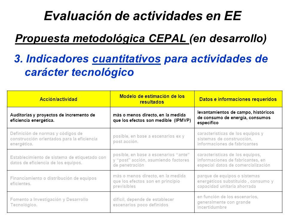 43 Acción/actividad Modelo de estimación de los resultados Datos e informaciones requeridos Auditorias y proyectos de incremento de eficiencia energét