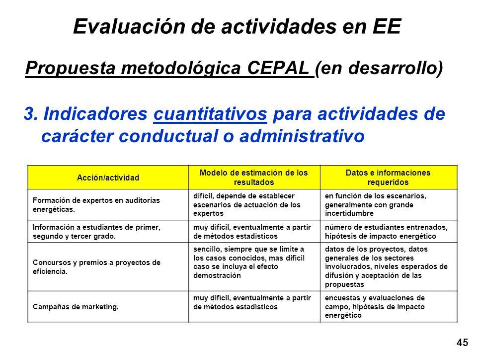 45 Evaluación de actividades en EE Propuesta metodológica CEPAL (en desarrollo) 3. Indicadores cuantitativos para actividades de carácter conductual o