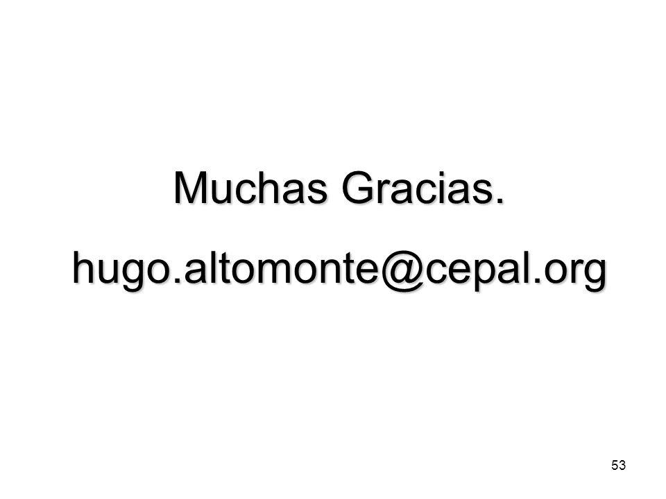 53 Muchas Gracias. hugo.altomonte@cepal.org