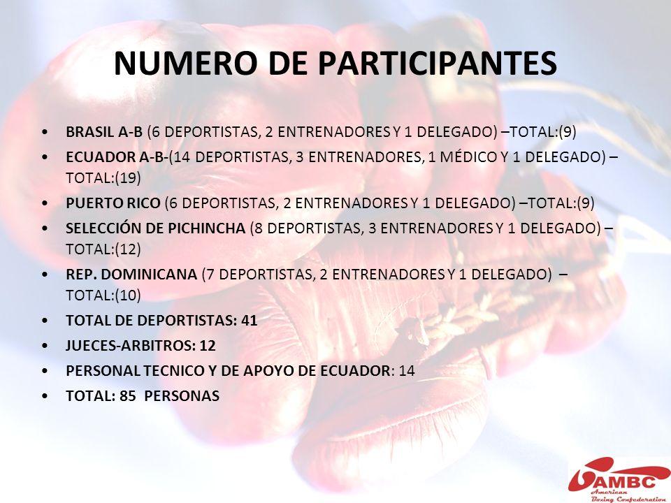 NUMERO DE PARTICIPANTES BRASIL A-B (6 DEPORTISTAS, 2 ENTRENADORES Y 1 DELEGADO) –TOTAL:(9) ECUADOR A-B-(14 DEPORTISTAS, 3 ENTRENADORES, 1 MÉDICO Y 1 D
