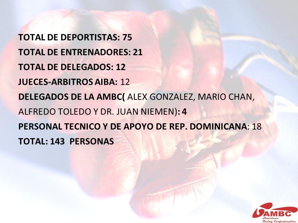 TOTAL DE DEPORTISTAS: 75 TOTAL DE ENTRENADORES: 21 TOTAL DE DELEGADOS: 12 JUECES-ARBITROS AIBA: 12 DELEGADOS DE LA AMBC( ALEX GONZALEZ, MARIO CHAN, AL