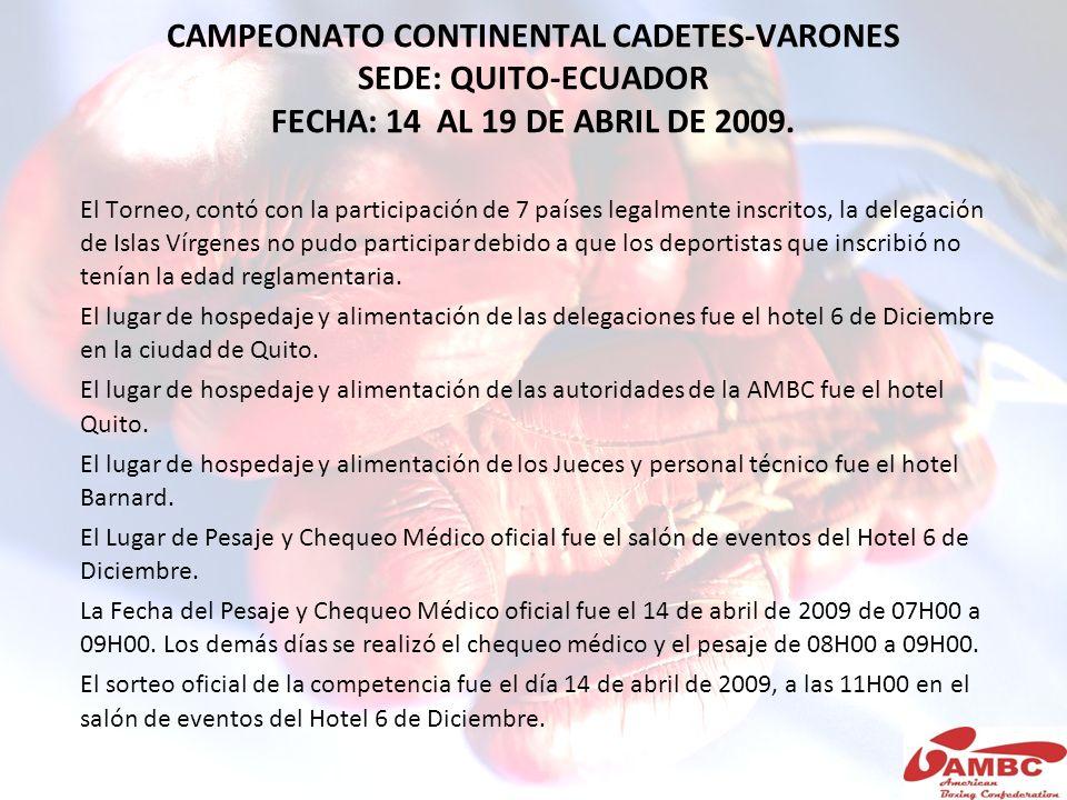 CAMPEONATO CONTINENTAL CADETES-VARONES SEDE: QUITO-ECUADOR FECHA: 14 AL 19 DE ABRIL DE 2009. El Torneo, contó con la participación de 7 países legalme