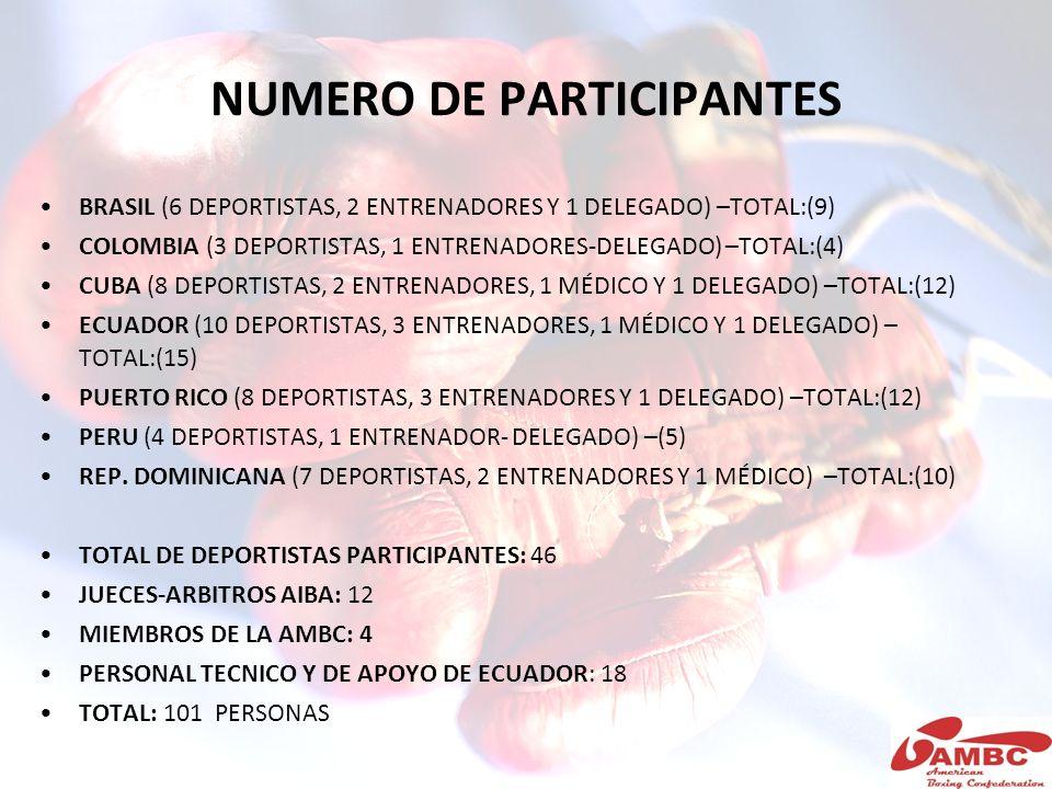 NUMERO DE PARTICIPANTES BRASIL (6 DEPORTISTAS, 2 ENTRENADORES Y 1 DELEGADO) –TOTAL:(9) COLOMBIA (3 DEPORTISTAS, 1 ENTRENADORES-DELEGADO) –TOTAL:(4) CU