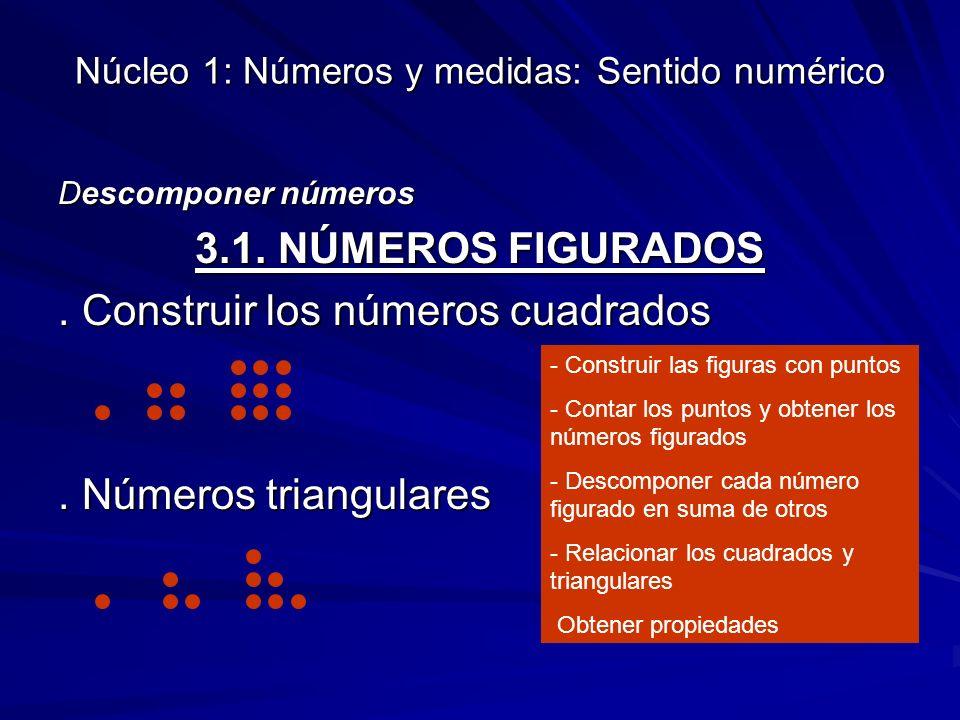 Núcleo 1: Números y medidas: Sentido numérico Descomponer números 3.1. NÚMEROS FIGURADOS. Construir los números cuadrados. Números triangulares - Cons