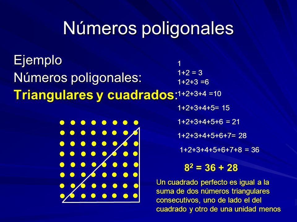 Números poligonales Ejemplo Números poligonales: Triangulares y cuadrados: 1 1+2 = 3 1+2+3 =6 1+2+3+4 =10 1+2+3+4+5= 15 1+2+3+4+5+6 = 21 1+2+3+4+5+6+7