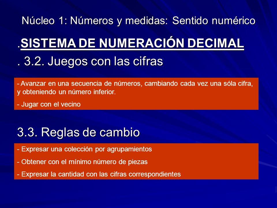 Núcleo 1: Números y medidas: Sentido numérico.SISTEMA DE NUMERACIÓN DECIMAL. 3.2. Juegos con las cifras 3.3. Reglas de cambio - Expresar una colección