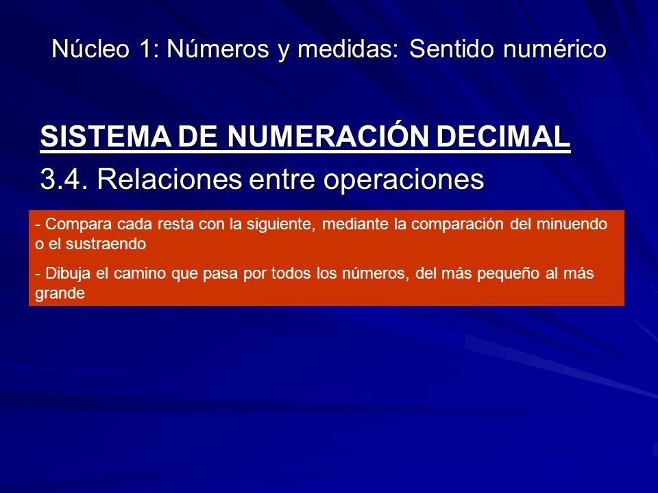 Núcleo 1: Números y medidas: Sentido numérico SISTEMA DE NUMERACIÓN DECIMAL 3.4. Relaciones entre operaciones - Compara cada resta con la siguiente, m