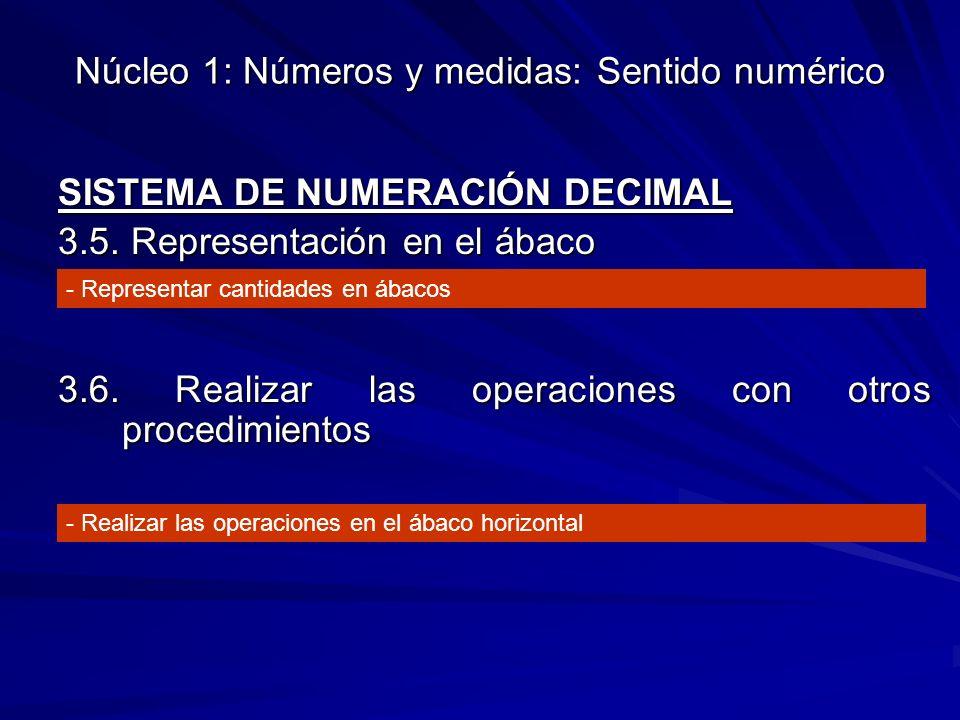 Núcleo 1: Números y medidas: Sentido numérico SISTEMA DE NUMERACIÓN DECIMAL 3.5. Representación en el ábaco 3.6. Realizar las operaciones con otros pr