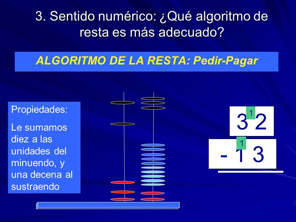 3. Sentido numérico: ¿Qué algoritmo de resta es más adecuado? ALGORITMO DE LA RESTA: Pedir-Pagar 3 2 - 1 3 1 1 Propiedades: Le sumamos diez a las unid