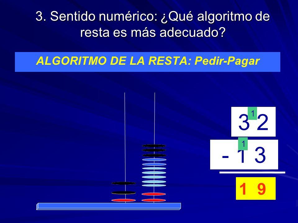 3. Sentido numérico: ¿Qué algoritmo de resta es más adecuado? ALGORITMO DE LA RESTA: Pedir-Pagar 3 2 - 1 3 1 1 1 9