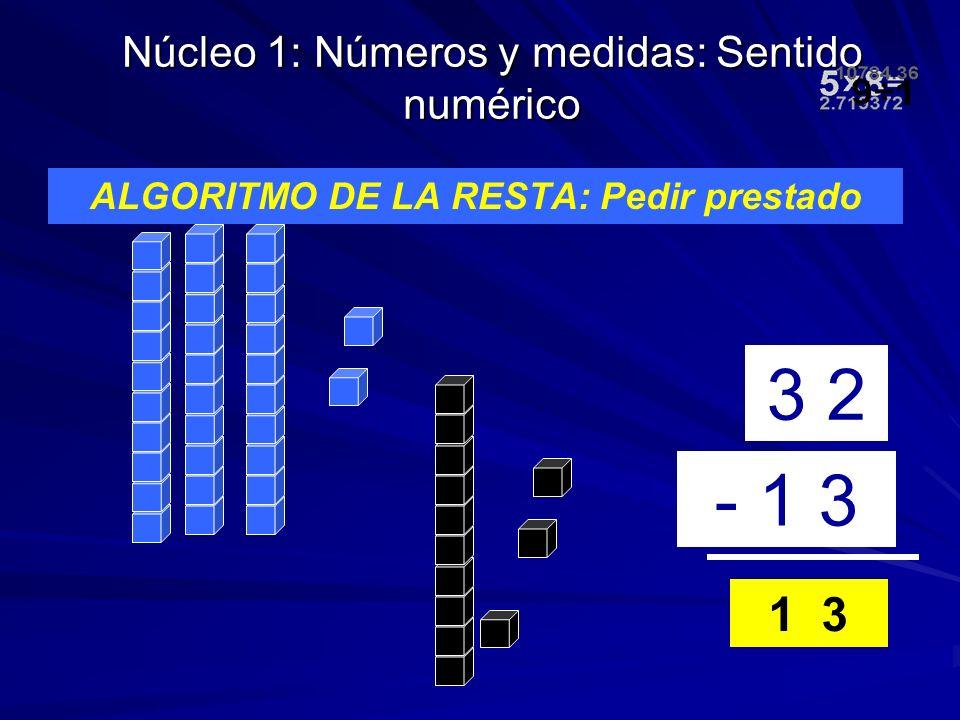 Núcleo 1: Números y medidas: Sentido numérico ALGORITMO DE LA RESTA: Pedir prestado 3 2 - 1 3 1 3