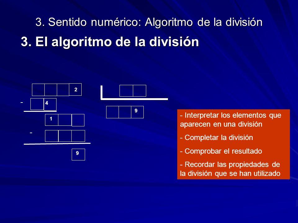3. Sentido numérico: Algoritmo de la división 3. El algoritmo de la división - Interpretar los elementos que aparecen en una división - Completar la d
