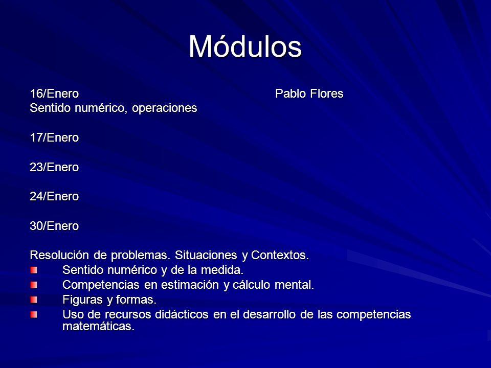 Módulos 16/EneroPablo Flores Sentido numérico, operaciones 17/Enero23/Enero24/Enero30/Enero Resolución de problemas. Situaciones y Contextos. Sentido