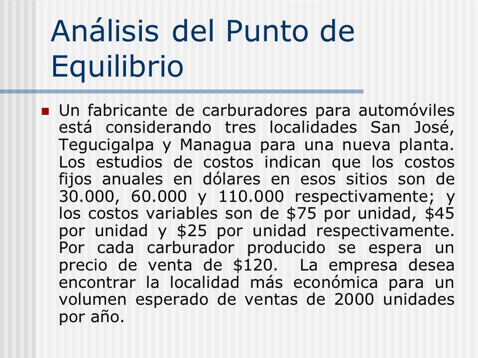 Análisis del Punto de Equilibrio Un fabricante de carburadores para automóviles está considerando tres localidades San José, Tegucigalpa y Managua par