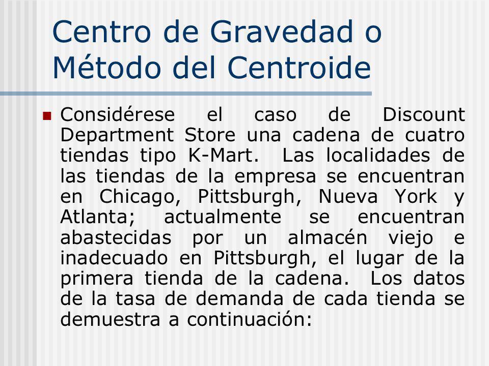 Centro de Gravedad o Método del Centroide Considérese el caso de Discount Department Store una cadena de cuatro tiendas tipo K-Mart. Las localidades d