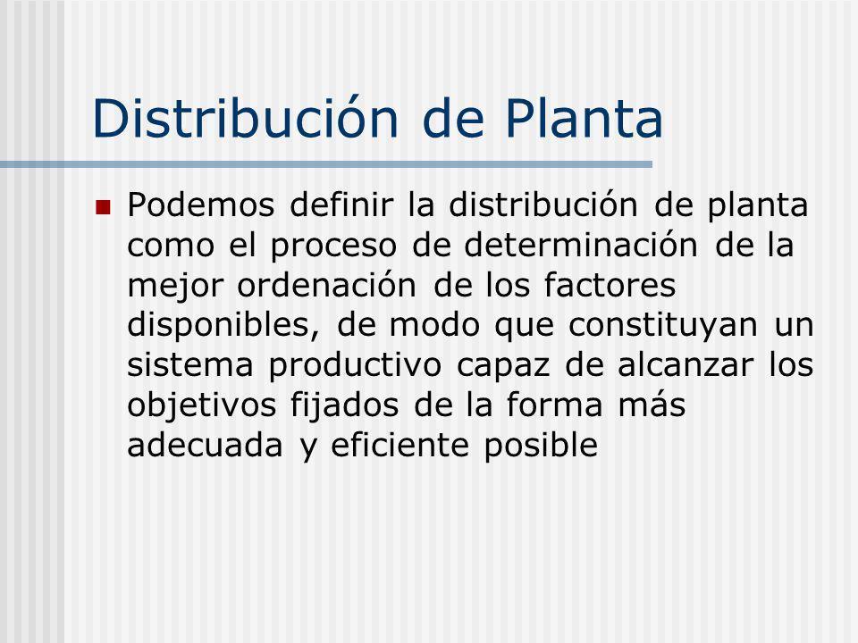 Distribución de Planta Podemos definir la distribución de planta como el proceso de determinación de la mejor ordenación de los factores disponibles,
