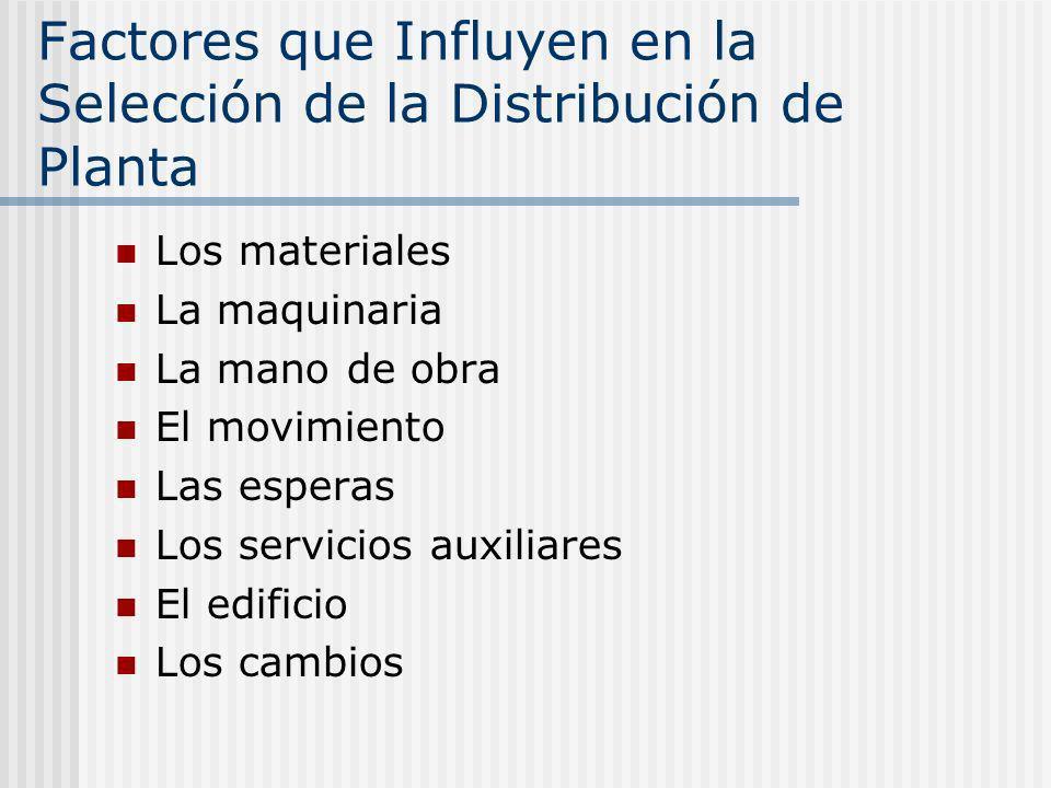 Factores que Influyen en la Selección de la Distribución de Planta Los materiales La maquinaria La mano de obra El movimiento Las esperas Los servicio