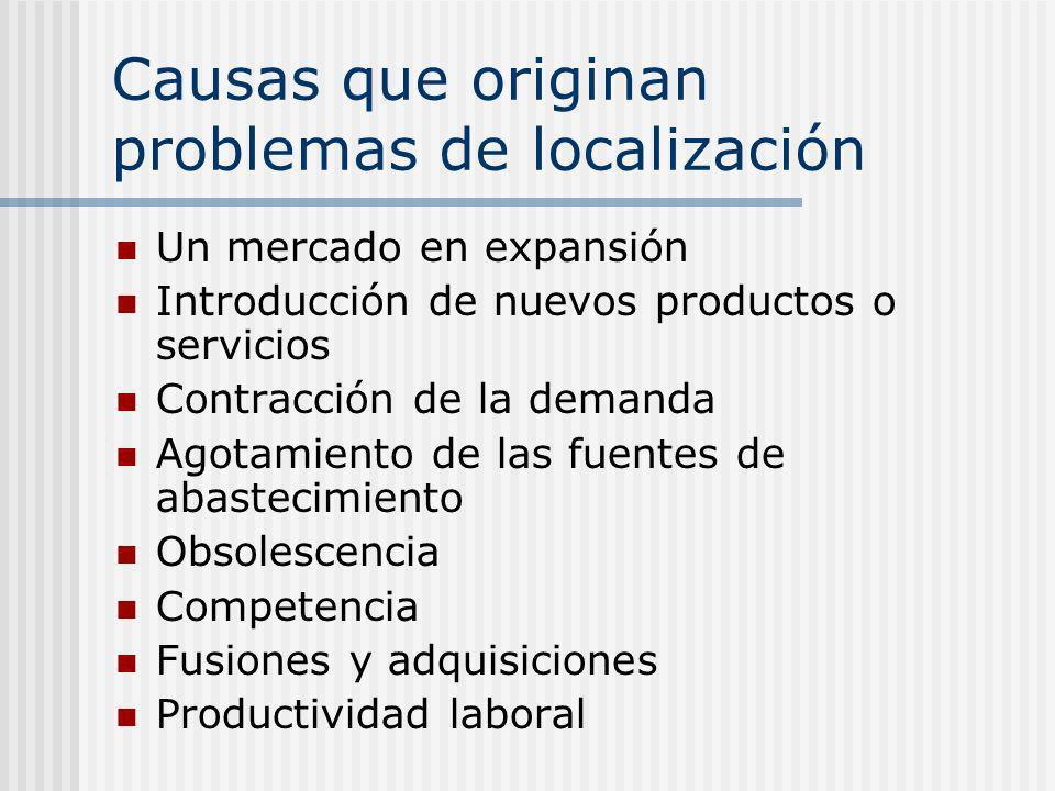 Causas que originan problemas de localización Un mercado en expansión Introducción de nuevos productos o servicios Contracción de la demanda Agotamien