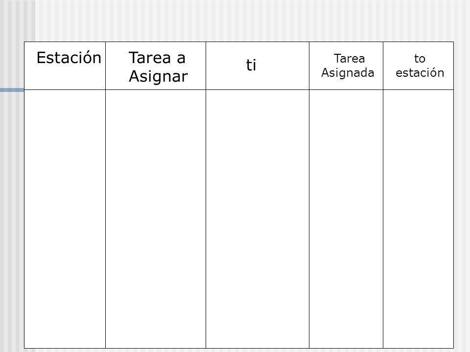 EstaciónTarea a Asignar ti Tarea Asignada to estación