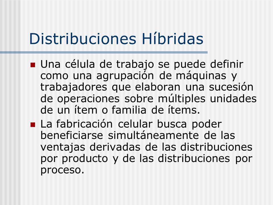 Distribuciones Híbridas Una célula de trabajo se puede definir como una agrupación de máquinas y trabajadores que elaboran una sucesión de operaciones