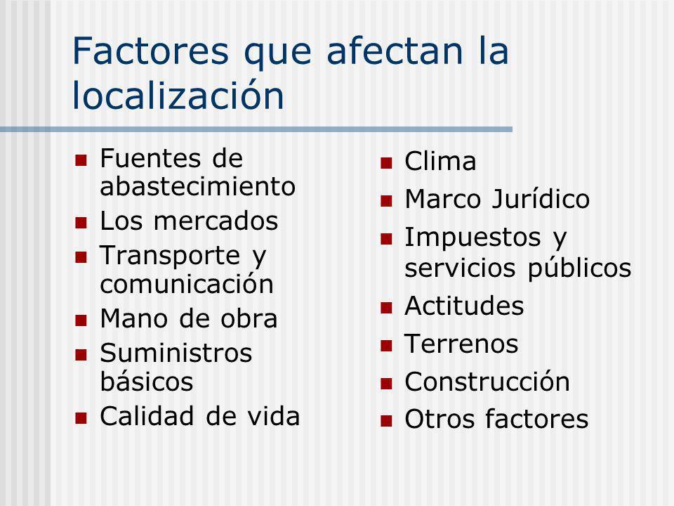 Factores que afectan la localización Fuentes de abastecimiento Los mercados Transporte y comunicación Mano de obra Suministros básicos Calidad de vida