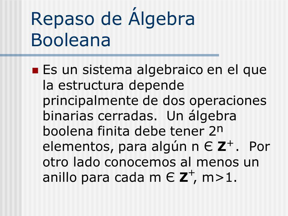 Repaso de Álgebra Booleana Es un sistema algebraico en el que la estructura depende principalmente de dos operaciones binarias cerradas. Un álgebra bo