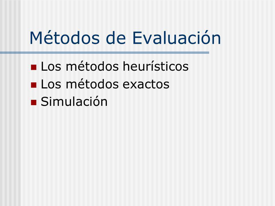 Métodos de Evaluación Los métodos heurísticos Los métodos exactos Simulación